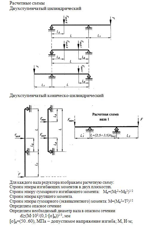 """,""sopromatt.ru"