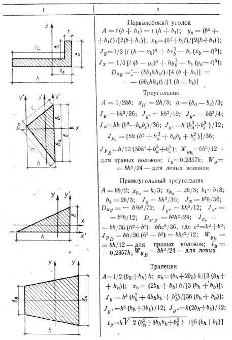 Площадь, момент, координата,радиус